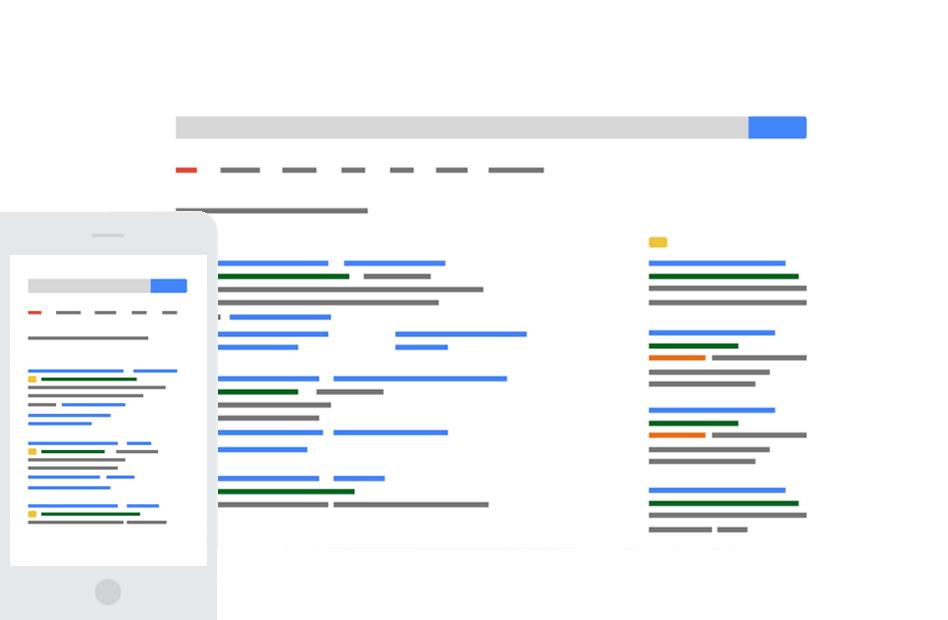 Google Adwords Results for Mobile and Desktop.